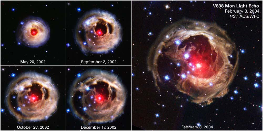 Stellar Evolution: White Dwarfs.