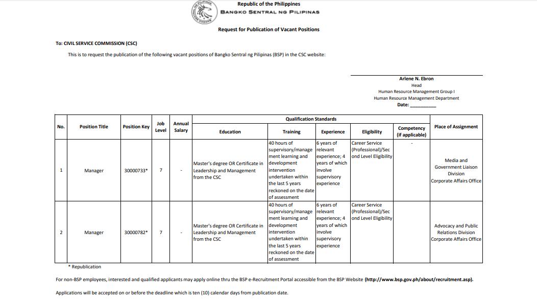 Government Job Vacancies: Bangko Sentral ng Pilipinas (BSP.