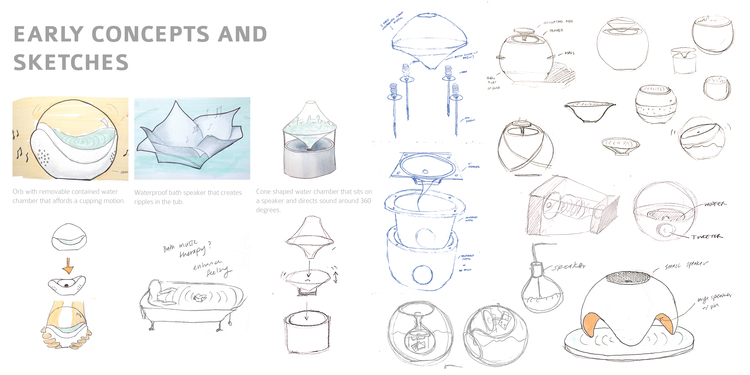 Blog — Diana Lee Designs.