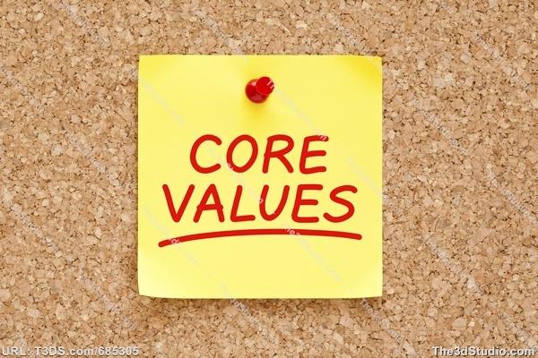 Core value clipart.