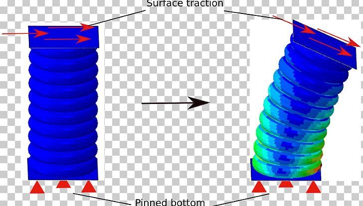 Abaqus Finite Element Method Torus Computational Fluid.