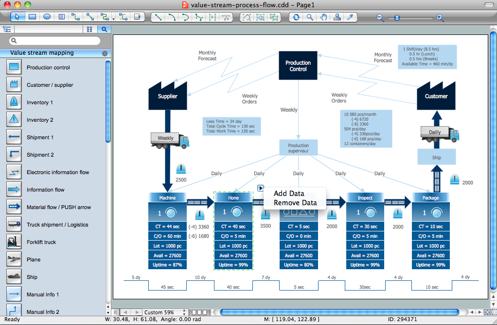 How To create Value Stream Map (VSM).