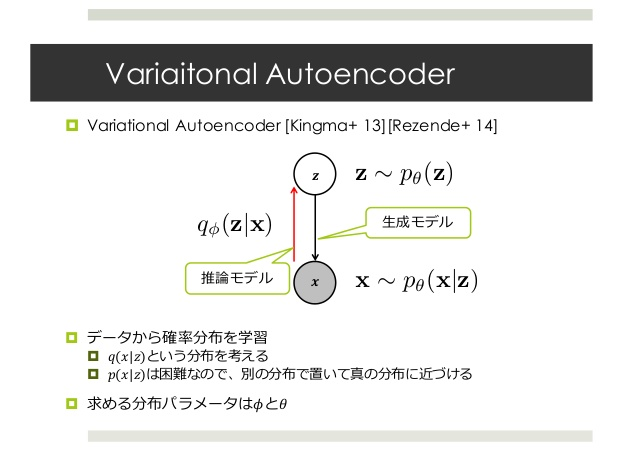 DL hacks輪読) How to Train Deep Variational Autoencoders and.