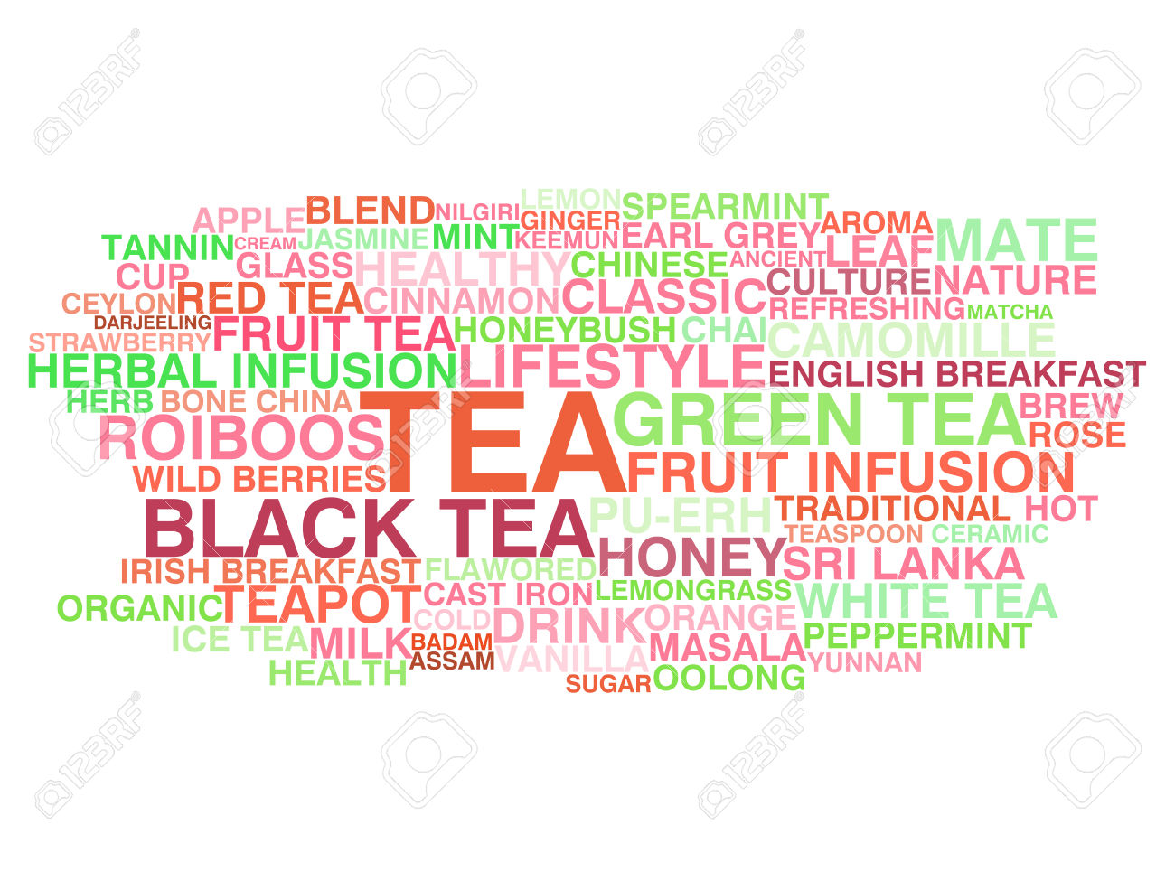 Tea Variety Word Cloud Concept Royalty Free Cliparts, Vectors, And.