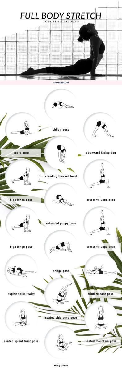 1000+ ideas about Full Body Stretch on Pinterest.