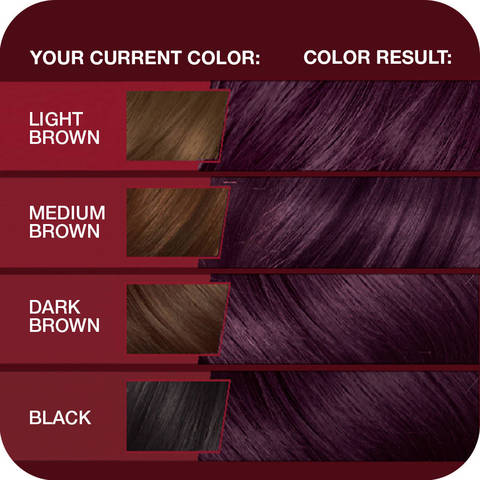 Vidal Sassoon Pro Series Hair Color (Choose your Color).