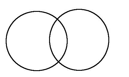 33+ Venn Diagram Clip Art.