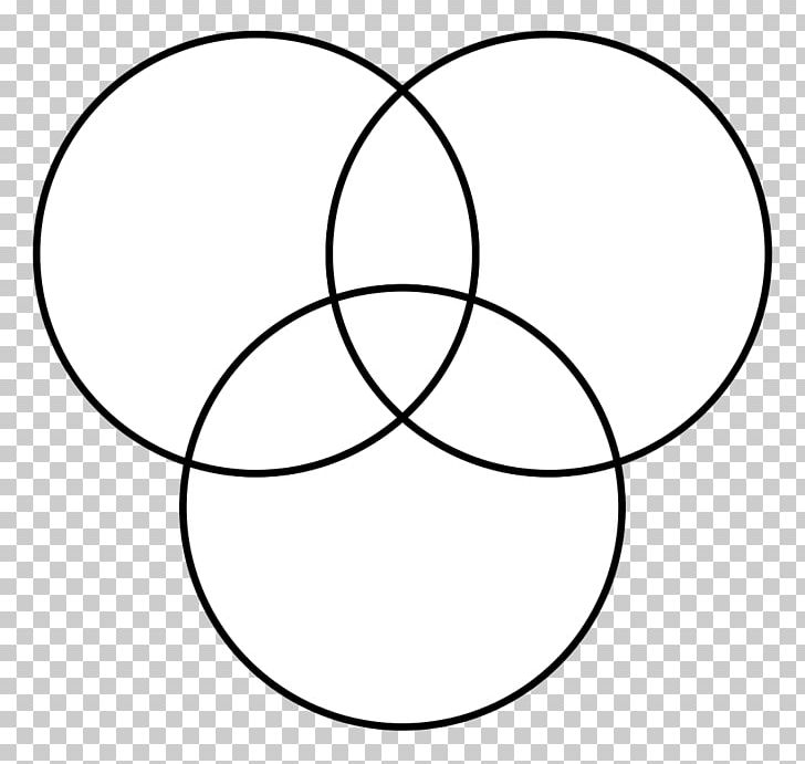 Venn Diagram Circle Intersection PNG, Clipart, Angle, Area.