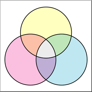 Clip Art: Venn Diagram 3 Zone Color 2 Unlabeled I abcteach.