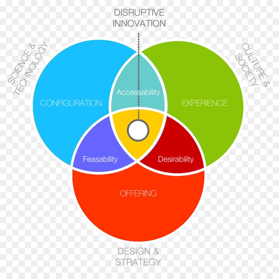 Circle Logo Template png download.