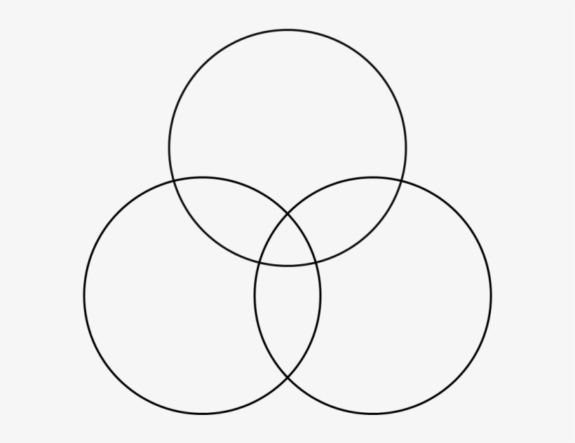 Triple Venn Diagram.