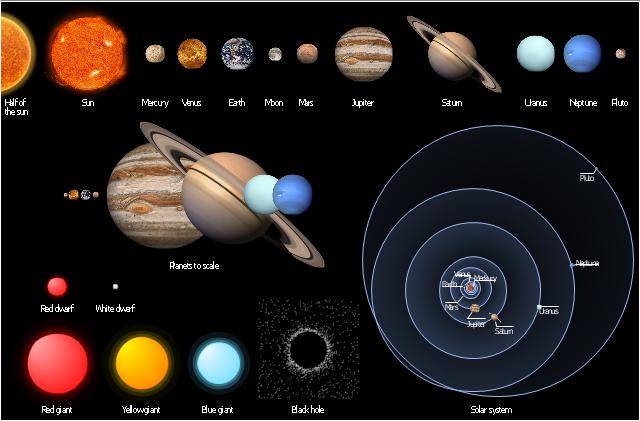 Stars and planets clipart, planets, Sun, Mercury, Venus.