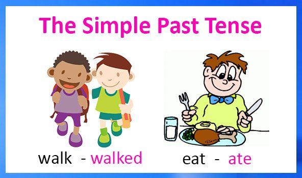 The simple past tense. English grammar.