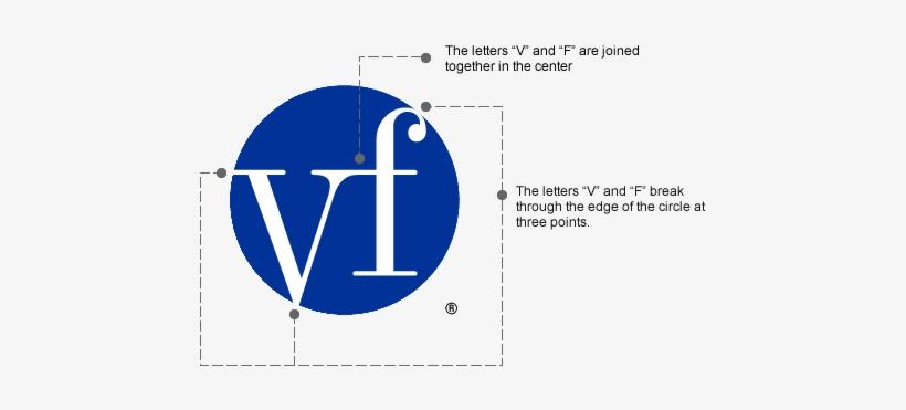 The Vf Circle.