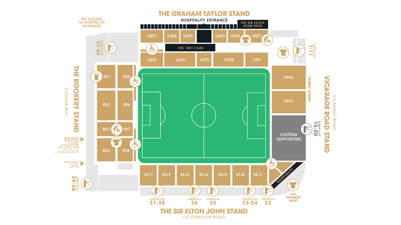 Vicarage Road Watford FC, Info & Map.