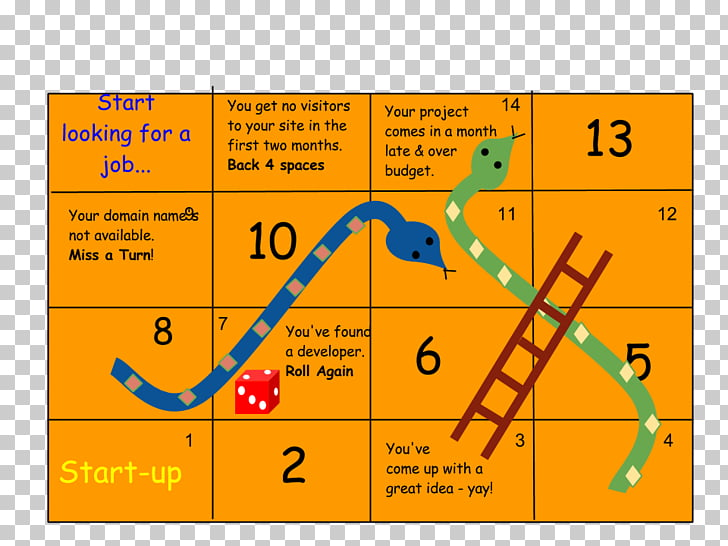 Snakes and Ladders Video game Wall, ladder PNG clipart.