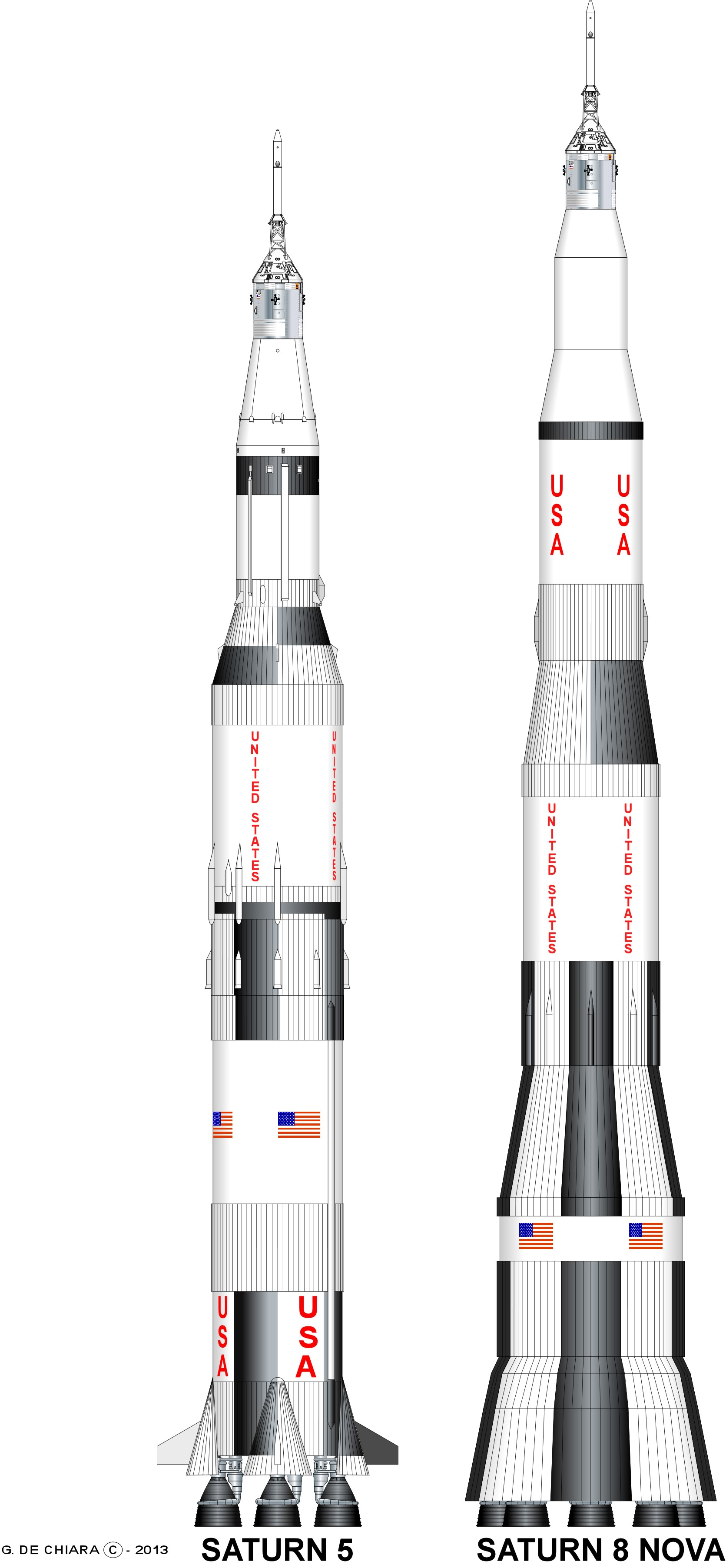 Saturn C.