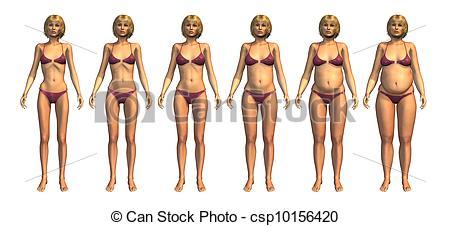 Clip Art av progression:, övervikt, vikt, Underviktig.