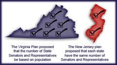 Virginia Plan Clipart 6 » Clipart Porta #816030.