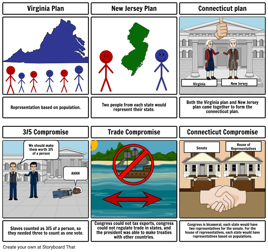 Connecticut Compromise Storyboard by green039.