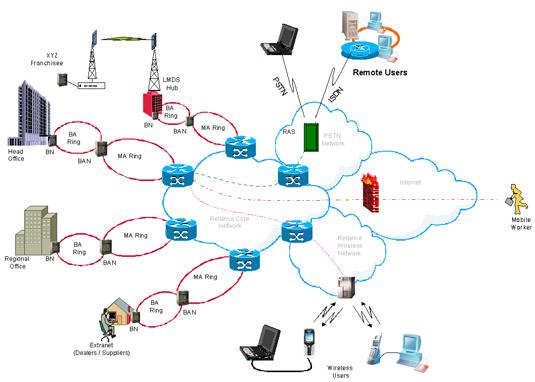 Internet Marketing Company, Professional Website Design, SEO.
