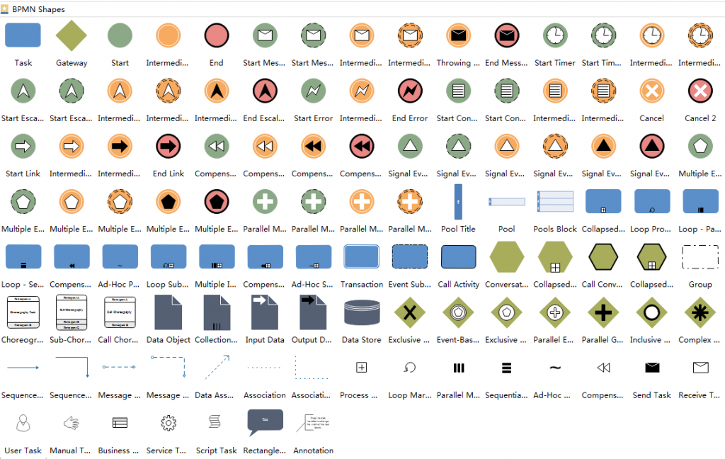 Free Visio Stencils Alternatives: Full Categories Ready for Your.