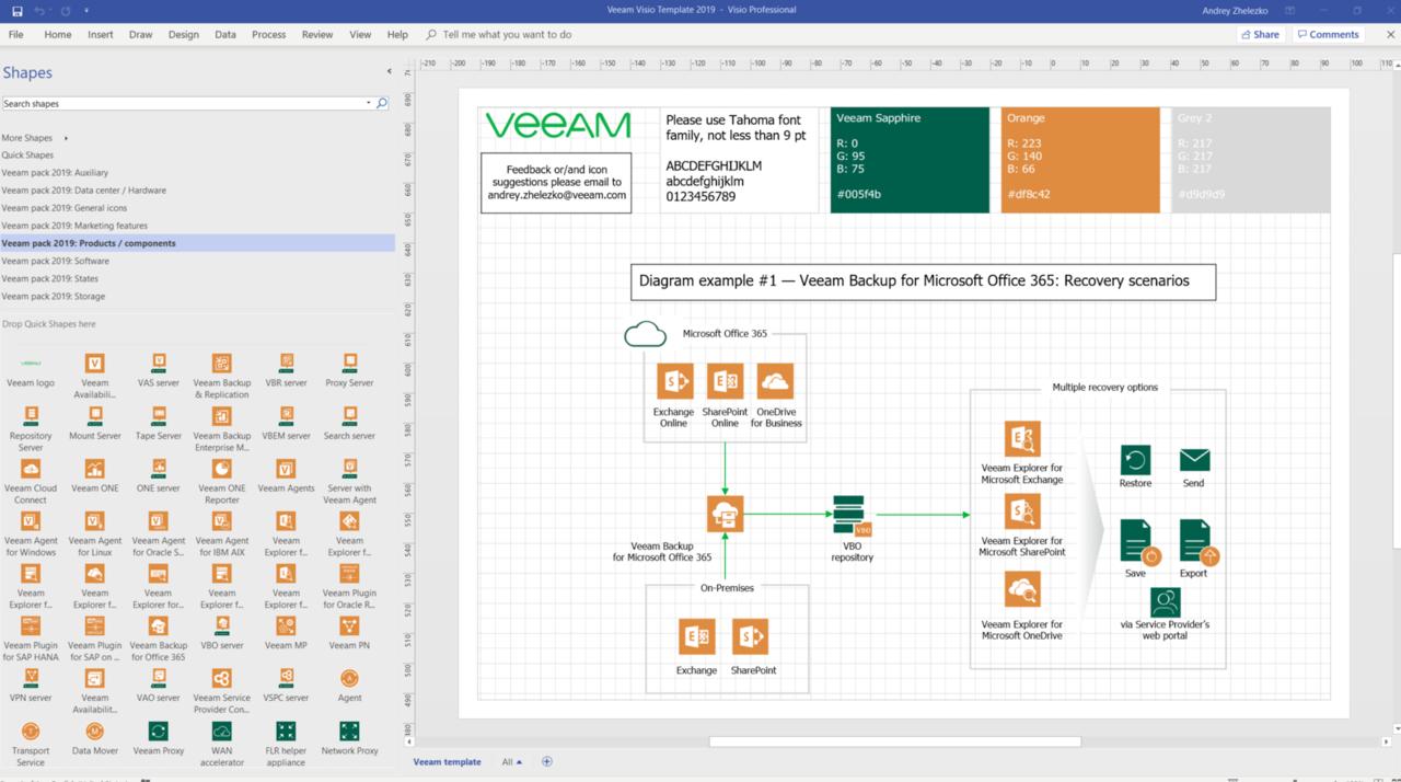VMware Stencils for Microsoft Visio.