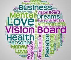 Vision board clipart 7 » Clipart Portal.
