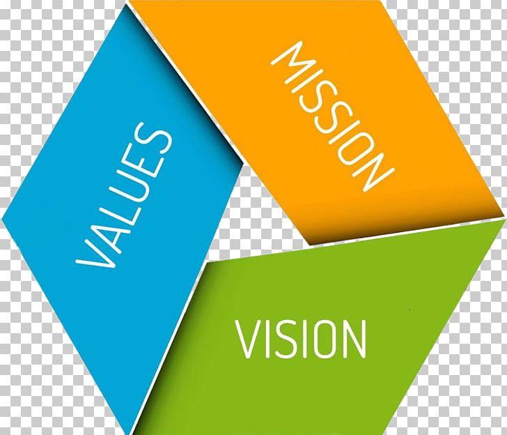 Vision Statement Mission Statement Organization Marketing Value PNG.