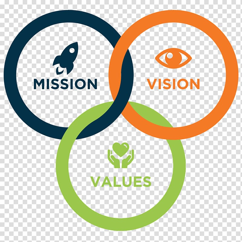 Mission, Vision, and Values illustration, Vision statement Mission.