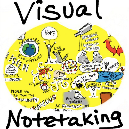 Visual learner clipart 2 » Clipart Station.
