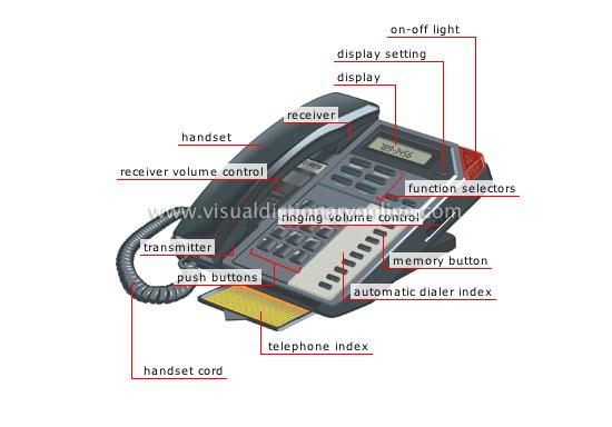 COMMUNICATIONS :: COMMUNICATIONS :: COMMUNICATION BY TELEPHONE.