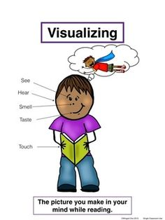 Visualization clipart.
