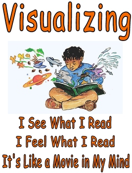 Clip Art of Reading Strategy Visualization.
