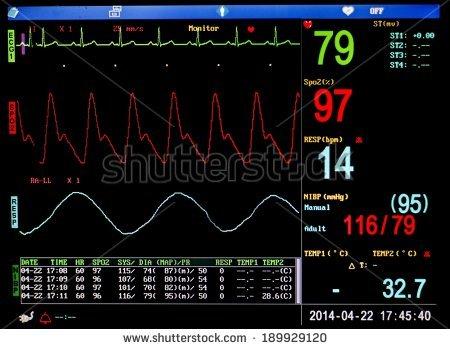Vital Signs Monitor Stock Photos, Royalty.