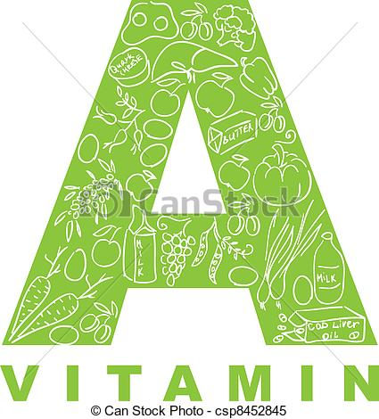 "Clipart Vector of Vitamin A. The form ""A"" filled with meal."