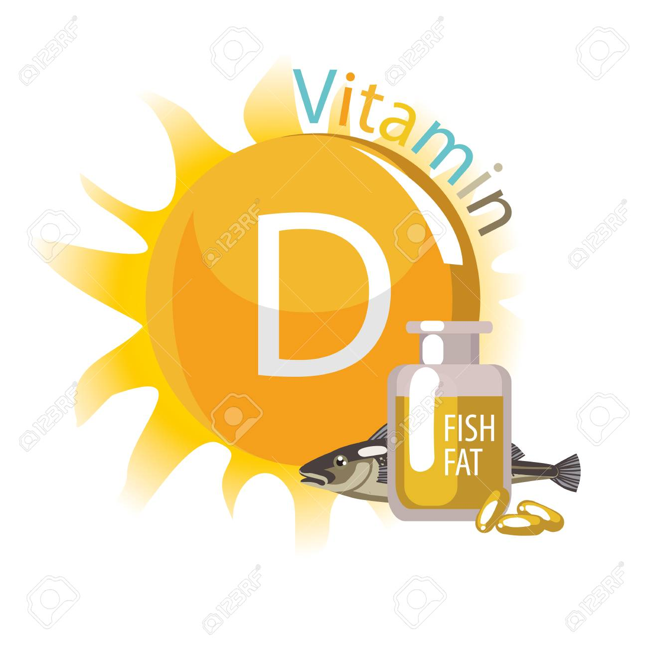 Vitamin D. Sources.