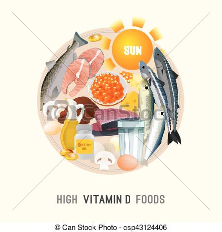 Vitamin D in Food.