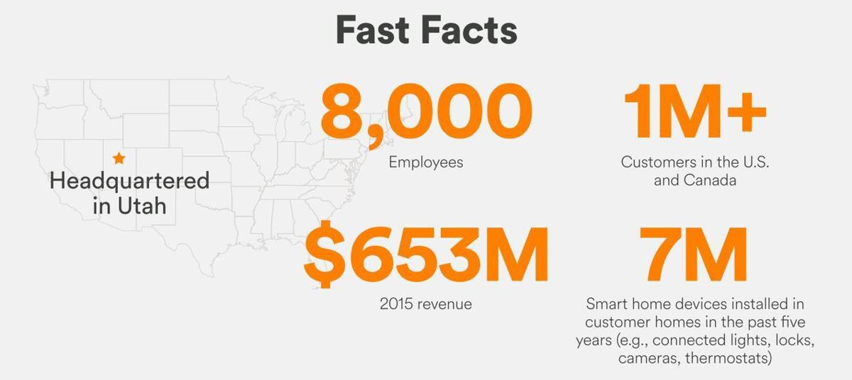 Vivint Smart Home announces $100 million investment.