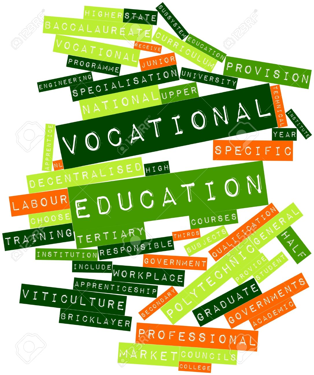 Vocational training clipart.