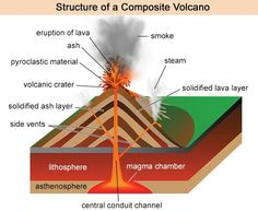 Volcanic cone clipart #13