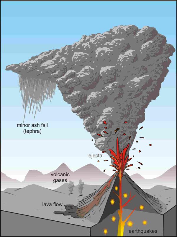 Volcanic cone clipart #16