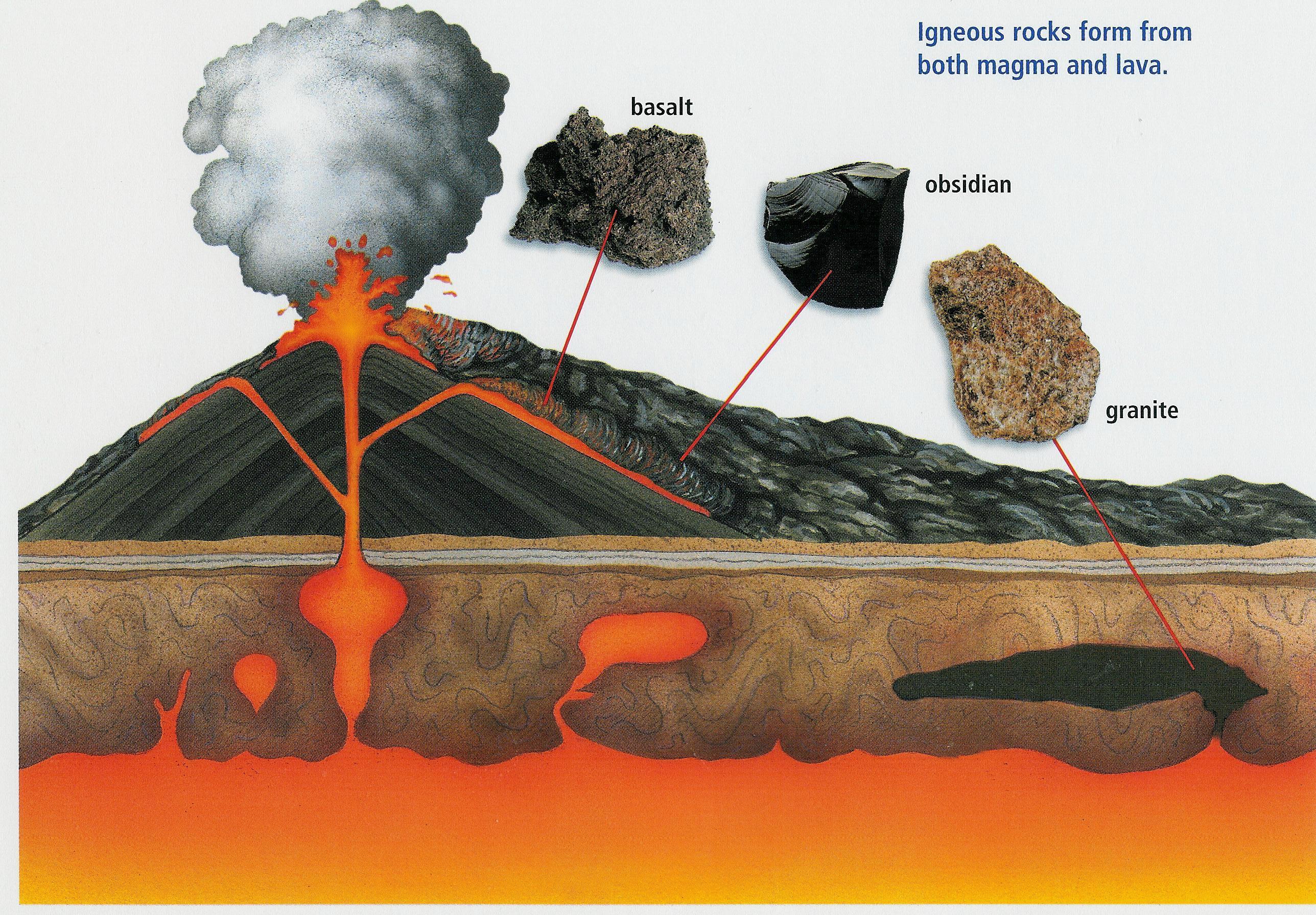 volcanic rock clipart