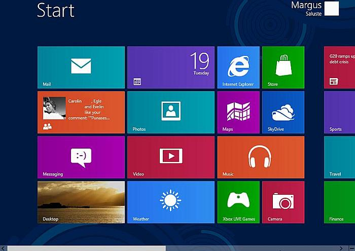 Windows Desktop, Taskbar, Start menu/screen and Windows/File.