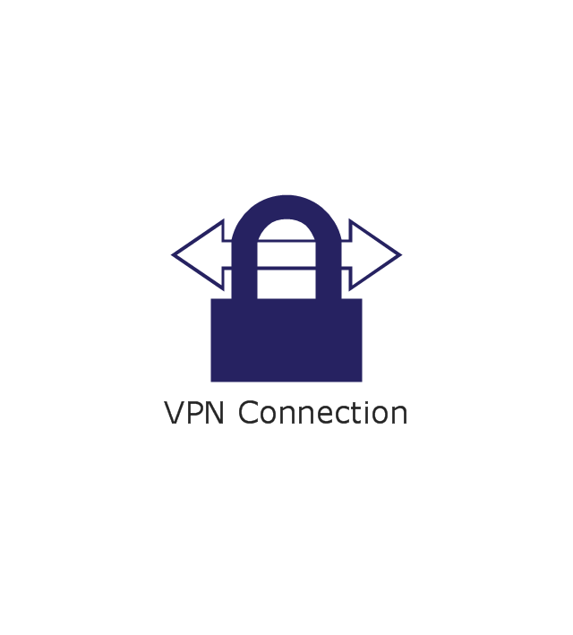 Types of VPN and types of VPN Protocols