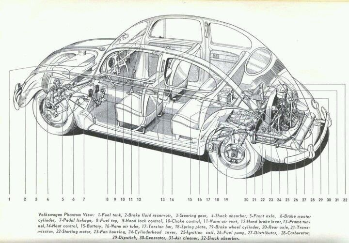 Classic Vw Beetle Diagrams.