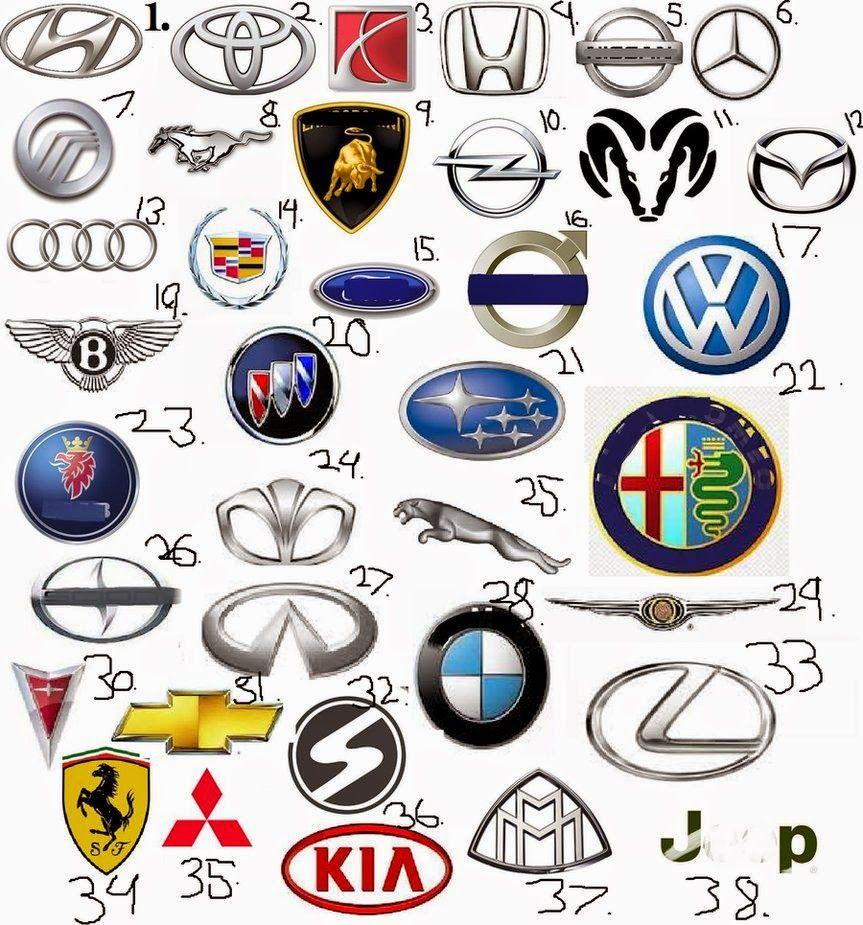 Foreign Luxury Car Logo.