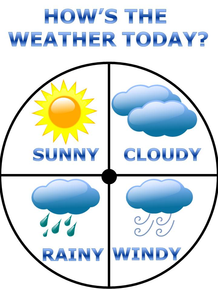 Weather Clipart.