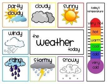 Weather clip art pinterest.