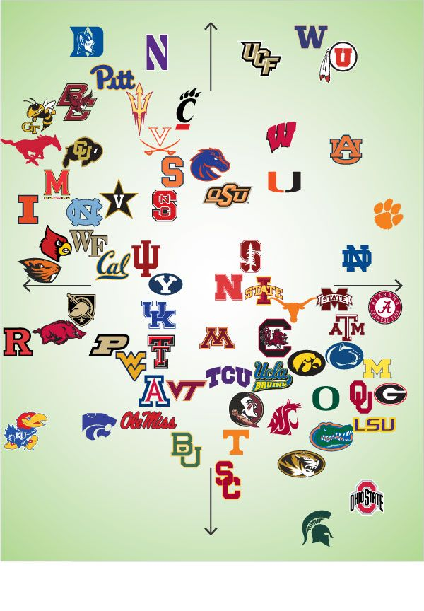 College Football\'s 2019 Grid of Shame.
